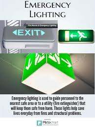 troubleshooting emergency lighting systems 25 best electrician surry hills images on pinterest au surry