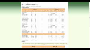 vlookups and pivot tables excel spreadsheet for baseball stats fresh spreadsheets for daily