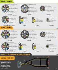 wiring diagram free hopkins trailer wiring diagram how to wire 7
