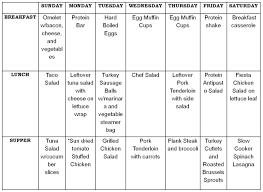 nutrisystem power foods list ralph mauro nutrisystem
