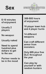 Monster Hunter Memes - 20 monster hunter memes to raise your party s spirits 9gag