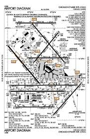 Chicago Ord Airport Map by Chicago Il O U0027hare U2013 Oep Kord Aviation Impact Reform