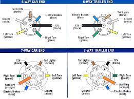 6 way round trailer wiring diagram wiring wiring diagram