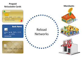prepaid reloadable cards which cards allow debit reloads connecting the dots