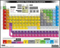periodic table poster large how about repositionable wall graphics periodic table edition