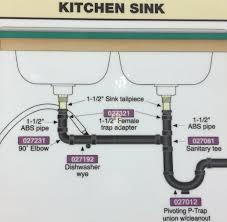 kitchen sink plumbing parts kitchen sink repair parts new sinks parts of a kitchen sink drain