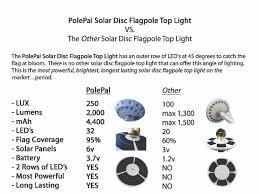 Christmas Tree Shop Flagpole by Premium 250 Lux Downward Solar Flagpole Light Flagpoles Etc