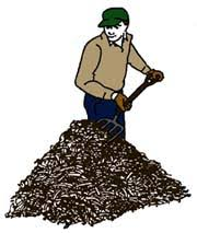 How To Make A Compost Pile In Your Backyard by Chapter 4 Building And Maintaining A Compost Pile Earth Kind