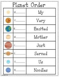 planet worksheets worksheets releaseboard free printable