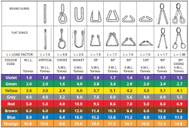 lifting equipment u2022 baltictents