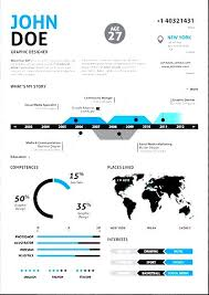 Infographic Resume Samples by Infographic Resume Design Free Samples Examples U0026 Format