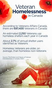 when is thanksgiving this year in canada homeless veterans helping those who have fallen behind