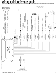 remote start wiring diagrams in page jpg diagram lovely starternduto