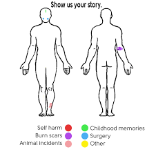 Your Story Meme - show us your story exle me 4chan know your meme