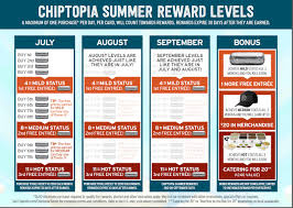 chipotle unveils chiptopia summer rewards program