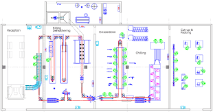 factory layout design autocad factory layout exles design ideas for house