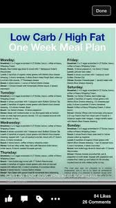 infographic low carb high fat meal plan lchf banting