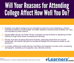 do reasons for attending college affect academic performance