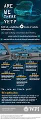 22 best engineering u0026 engineers images on pinterest electrical