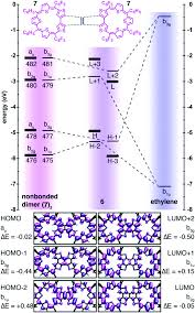 Esi Edge Banding Sinks by A Naphthalene Fused Dimer Of An Anti Aromatic Expanded Isophlorin