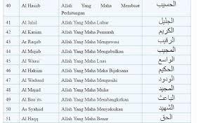 download mp3 asmaul husna youtube download mp3 asmaul husna dan artinya indonesia islamic education