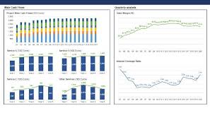 Financial Modeling Excel Templates 10 Steps To Create Your Own Financial Model In Excel