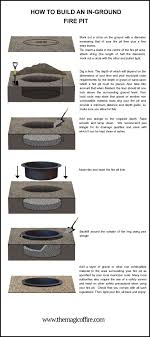 Firepit Liner A Step By Step Guide On How To Build An In Ground Pit Using A