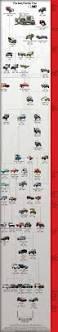 2002 grand cherokee limited build jeepforum com wj pinterest
