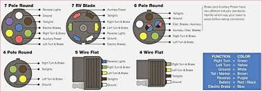 4 way to 7 way trailer wiring diagram davidbolton co