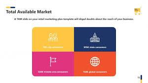 retail marketing plan premium powerpoint template u2013 slidestore