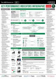 ideas on pinterest excel reports that you will like best excel