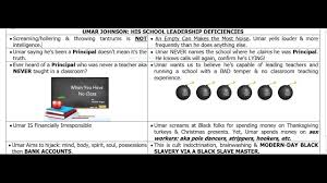 umar johnson too deficient to open or run any his 1
