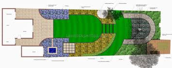 average cost of backyard landscaping a to landscape large and