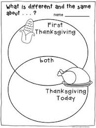 printable thanksgiving writings for kindergarten happy thanksgiving