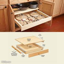 10 kitchen cabinet drawer organizers you can build yourself rollout drawer for lids