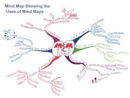 Blank Mind Map by Mind Map Examples Mind Mapping