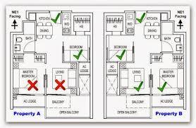 feng shui for home good feng shui house floor plan