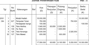 format buku jurnal penerimaan kas jurnal khusus koperasi