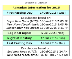 Which Date Is Religion How To Calculate When Ramadan Finishes Travel Stack