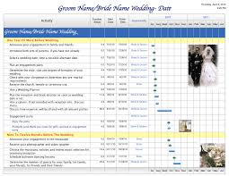 Wedding Planner Software Free Project Management Templates For Home Projects Aec Software