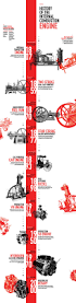 Graphic Design Ideas Best 20 Timeline Design Ideas On Pinterest Timeline Timeline