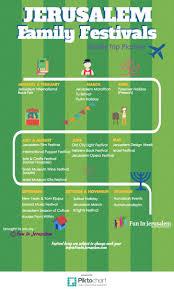 tisch family zoological gardens 15 best summer camps in jerusalem images on pinterest jerusalem