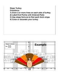 thanksgiving coordinates or plotting points activity turkey