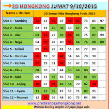 Hongkong Pools Prediksi 2d 3d 4d Hongkong Pools Prediksi 2d 3d 4d Hongkong