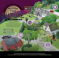 5i halloween tech or treat 5i solutions