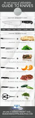 kitchen knives and their uses the 25 best kitchen knives ideas on knife storage