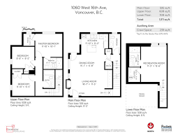 fourplex house plans sutton group west coast realty vancouver condos vancouver east