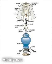 how to rewire a lamp family handyman