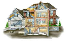 longest lasting home building materials most energy efficient