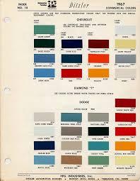 100 paint colors for trucks the 25 best auto paint colors